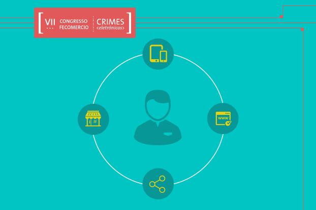 Omnichannel reúne experiência de compra, atendimento e relacionamento com cliente