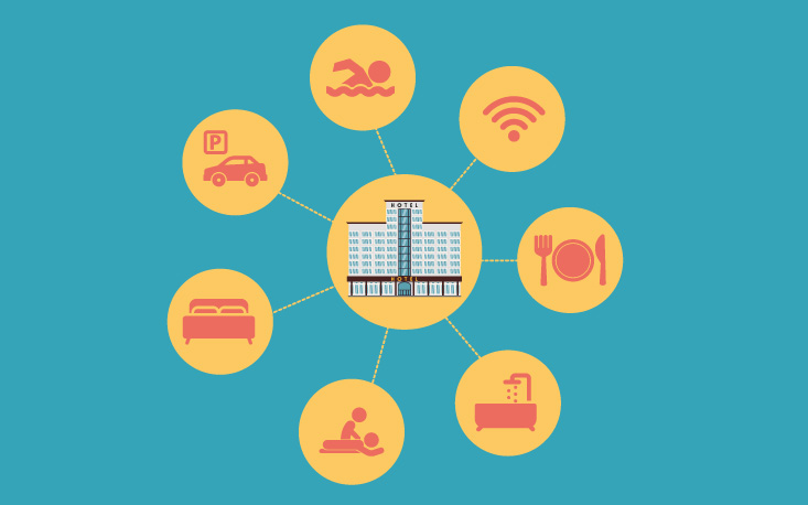 Oferta de serviços extras é alternativa para hotéis aumentarem o faturamento