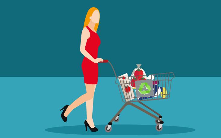 Compromisso das empresas com meio ambiente influencia decisão de compra do consumidor