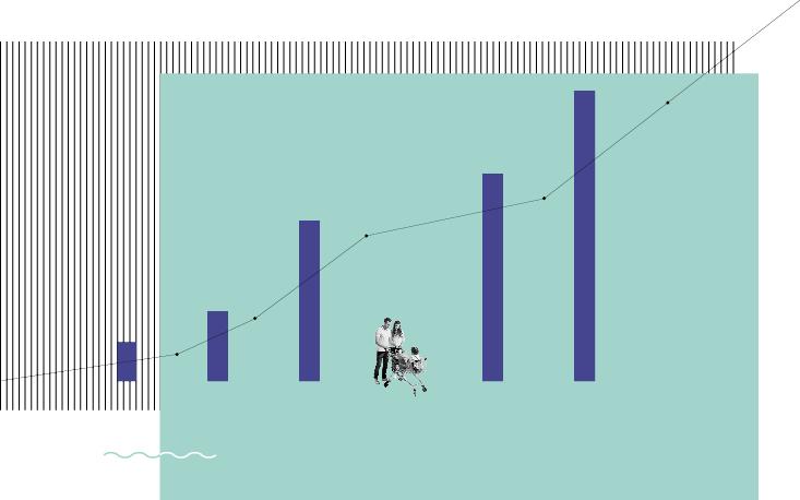 Intenção de consumo das famílias cresce pelo oitavo mês consecutivo em fevereiro e atinge o maior patamar desde abril de 2015