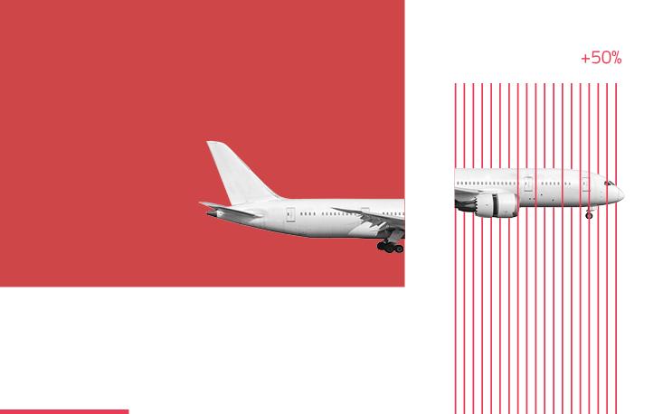 Conselho de Turismo da FecomercioSP é contrário ao projeto de lei que limita preço de passagem aérea