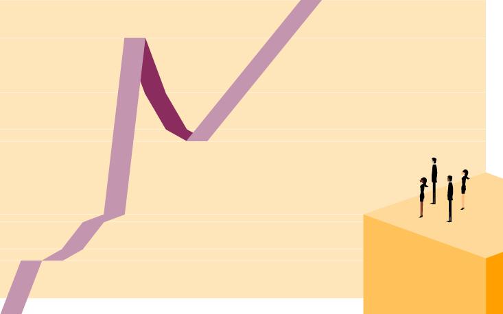 Crescimento do PIB no 1º trimestre fica acima das expectativas do mercado