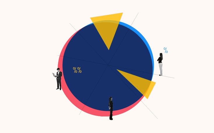 Indicadores econômicos são fundamentais na gestão empresarial
