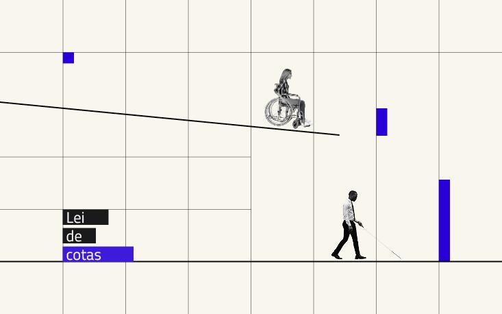 Reforma Trabalhista amplia oportunidade para contratar pessoas com deficiência