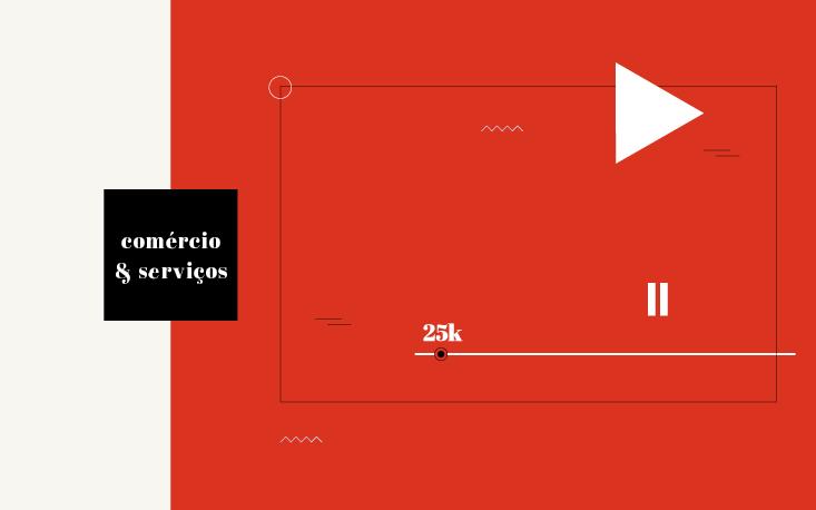 Influenciadores digitais são o mais novo fenômeno de marketing
