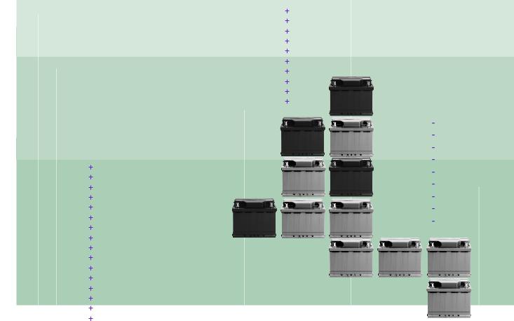 Workshop aborda Logística Reversa de baterias de chumbo-ácido